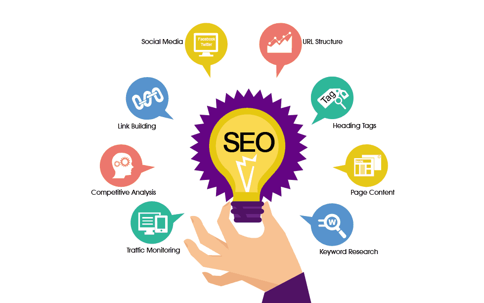 Image result for SEO provider agency